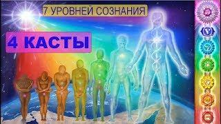 4 КАСТЫ — РАБОТНИК, КУПЕЦ, ВОИН, МАГ Mqdefault