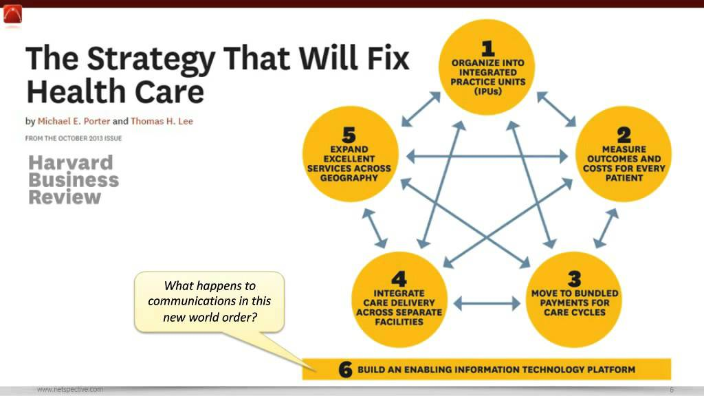 To Fix Health Care We Have To Fix >> The Strategy That Will Fix Healthcare Youtube