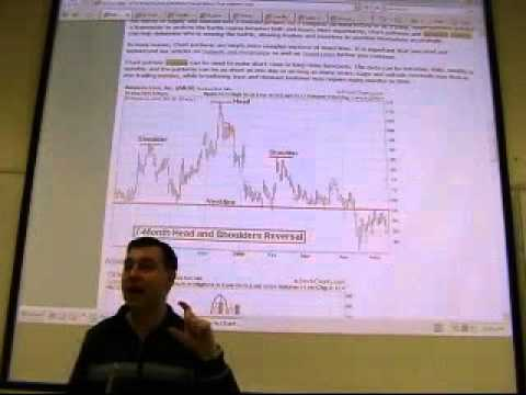 Investment Analysis, Lecture 03 - Technical Analysis cont.