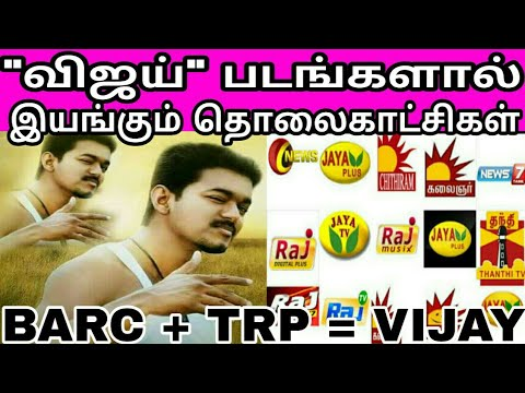 Actor Vijay Movies Base Support Of All...