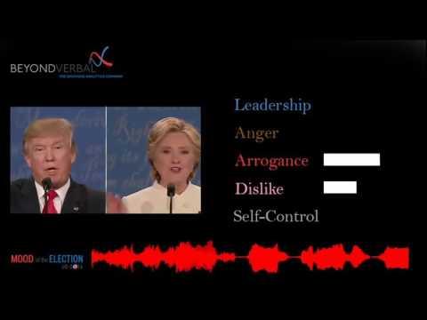 Emotional analysis of third Presidential Debate