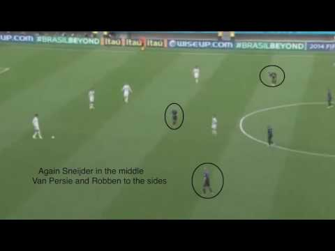 The End of Tiki-Taka? - A tactical analysis of Spain - The Netherlands 1-5