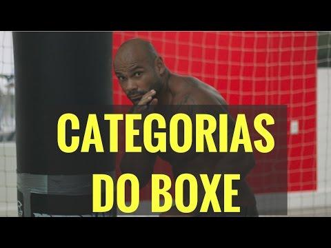 Categorias do Boxe - Quais são as Categorias do Boxe 🤔 👊