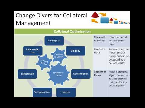 Collateral Management   Part 3