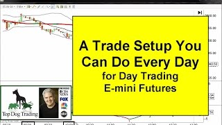 Day Trading Emini Futures Trade Setup That Works Daily