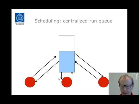 Scheduling of parallel tasks