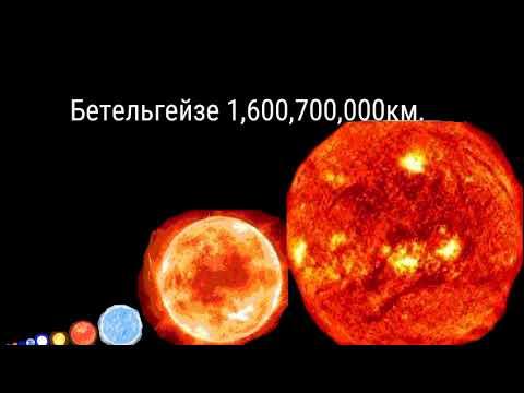 Сравнение размеров астероидов планет звёзд и галактик