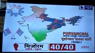 Purvanchal Janta Party (Secular) will be third option of the Indian Politics watch on India News