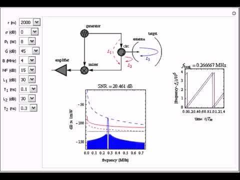 Fmcw Radar Block Diagram Gooseneck Trailer Brake Wiring Frequency Modulated Continuous Wave Youtube