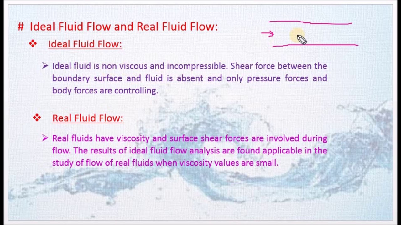 Define Ideal and Real Fluid Flow - M1 29A Fluid Mechanics in Tamil