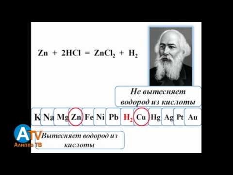 Предметный тест. Химия. Продолжение.