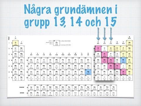 Några grundämnen i grupp 13, 14 och 15