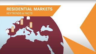 Animation: European residential markets