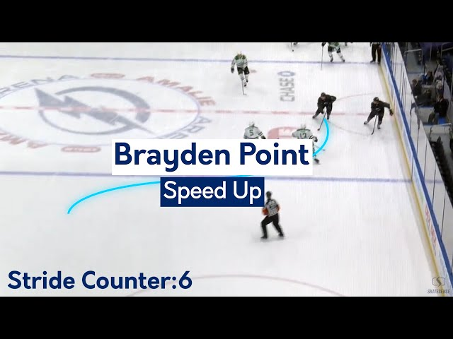Brayden Point | Speed