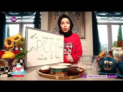 Diyet Günlüğü - Polikistik Over Hastalığı (PCOS) - 18 12 2018