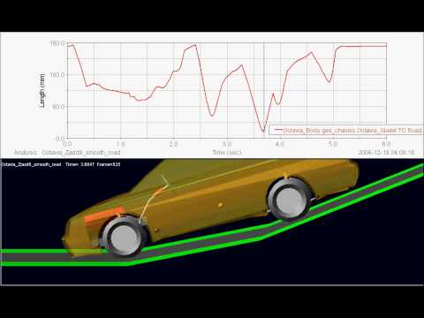 Vehicle Ground Clearance Youtube