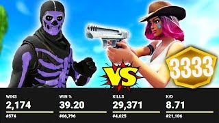 EXPOSING Each Player I Kill In CONTENDER LEAGUE (Fortnite Pro Division)