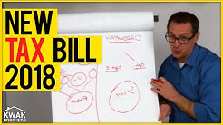 NEW Tax Bill 2018 - How will it affect real estate investors?