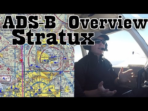 STRATUX | ADS-B Basic Overview | 'The Situational Awareness Tool'