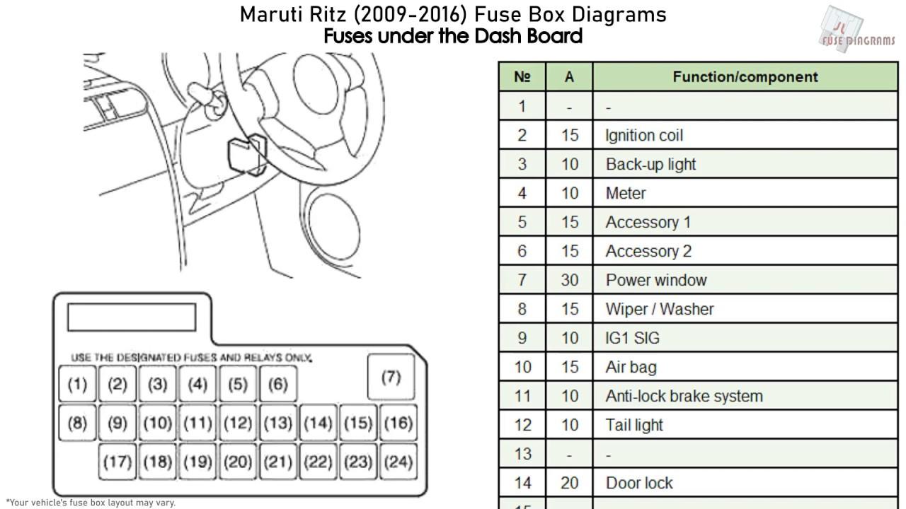 maruti ritz (2009-2016) fuse box diagrams - youtube  youtube