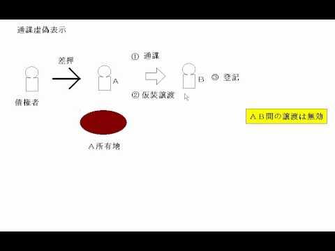 必勝倶楽部 吉井英二の必勝倍速...