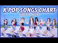 (TOP 100) K-POP SONGS CHART | JULY 2019 (WEEK 3)