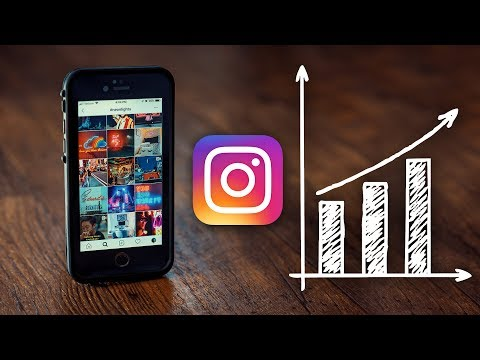 BEST Times To Post On INSTAGRAM   LEVERAGING The ALGORITHM