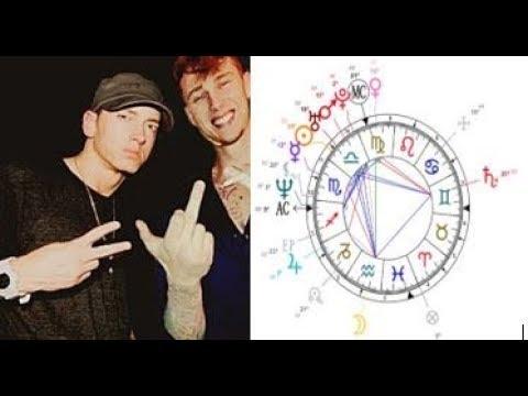 EMINEM/MGK Feud- How Astrology Predicts the Winner