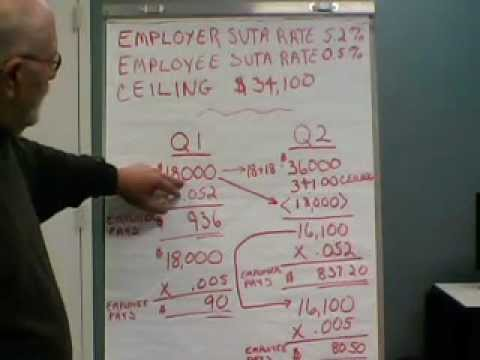 SUTA Tax Calculation