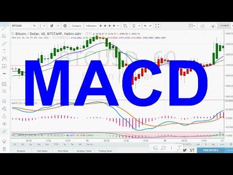 Индикатор MACD как пользоваться = трейдинг торговля биржа