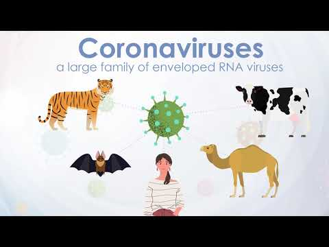 Learning From SARS And MERS: What Should We Expect For COVID-19 Patients