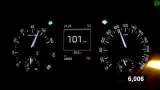 Skoda Octavia Combi (A7) 4X4 (E-tuners 250+hp)  Acceleration 0-100 km/h
