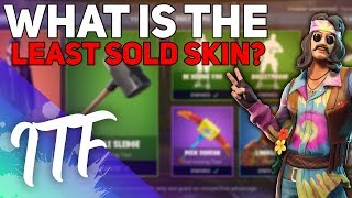 What's the LEAST SOLD Skin in the Item Shop? (Fortnite Battle Royale)