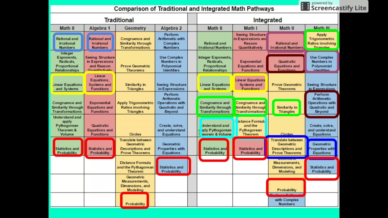 Math Pathways Images - Reverse Search