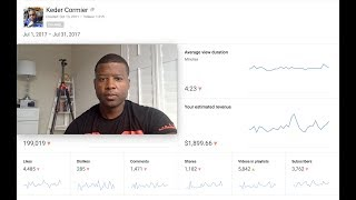 My Youtube Income Report For July Google Adsense Revenue