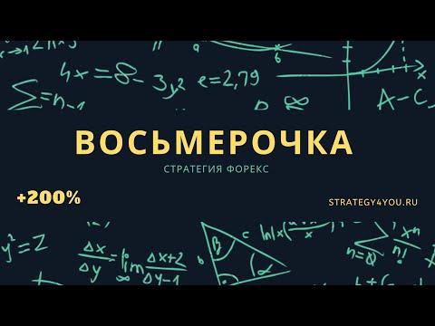 +200% — Пробойная стратегия форекс «Восьмерочка» для GBP/USD (M15)