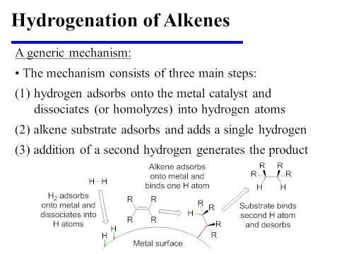 a lab experiment on the process of catalytic hydrogenation of an alkene Using any transition metal catalyst (pt, pd, ni) for hydrogenation of alkynes results in syn hydrogenation to not alkenes but alkanes using lindlar's catalyst results in syn hydrogenation of an alkyne to an alkene.
