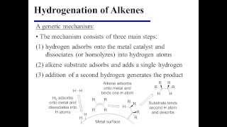 Hydrogenation of Alkenes