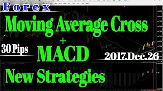 moving average with macd 30 pips scalping strategy M15 (2017.12.26)