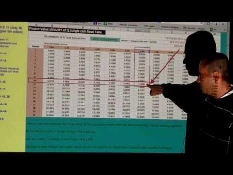 123navajose accounting demo's: PVA Factor Table and Formula