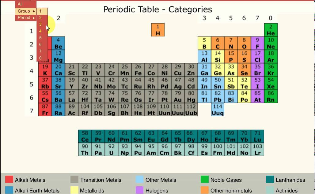 Periodic Table periodic table jpg : AQA GCSE Chemistry Unit 1 Fundamental Ideas pt2 Periodic table ...