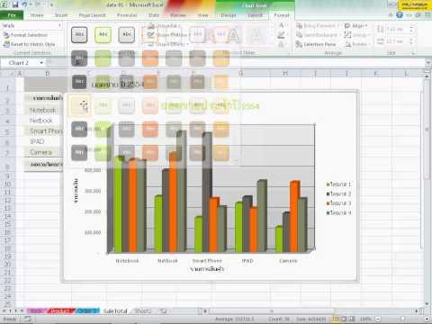 การใช้งาน Excel 2010 ตอนที่ 23  - ตกแต่งกราฟ