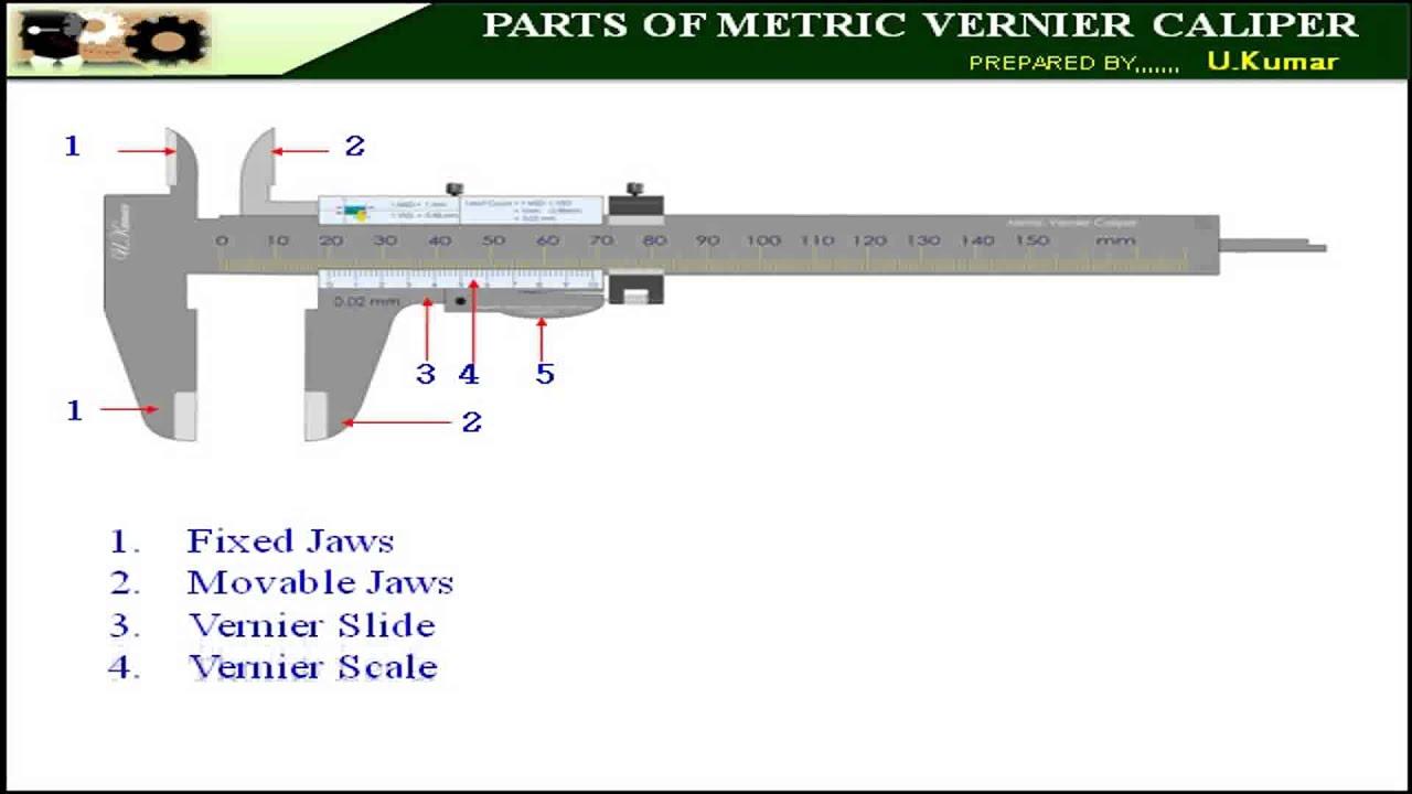 parts of metric vernier caliper [ 1280 x 720 Pixel ]
