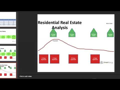 Cap Rates Explained In Commercial Real Estate