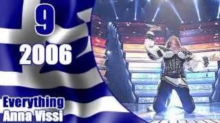Eurovision: GREECEs  10 Songs