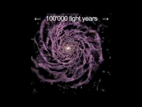 Milky Way Galaxy Formation - 2011 Simulation