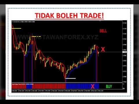teknik trading forex paling mudah