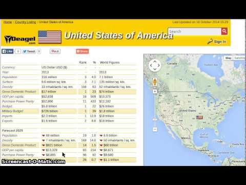 #0 USA 250 Million DEAD By 2025 Canada 10 Million