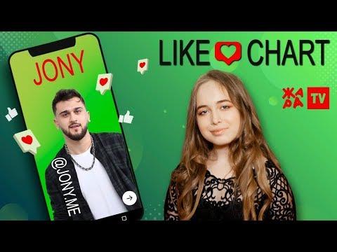 JONY // LIKE ЧАРТ с Еленой Арутюновой