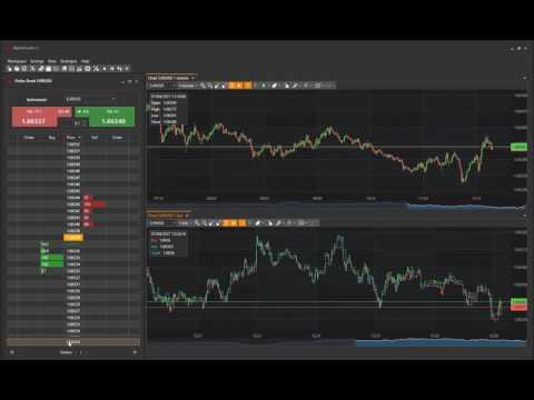 NFP vue par AlphaTrader 3 sur EURUSD LMAX Exchange
